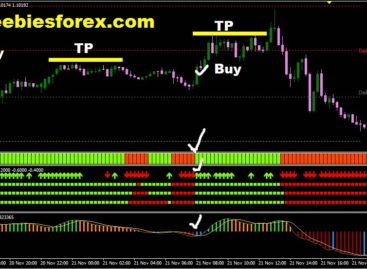 10 Pips a Trade Super Awesome Scalping Strategy