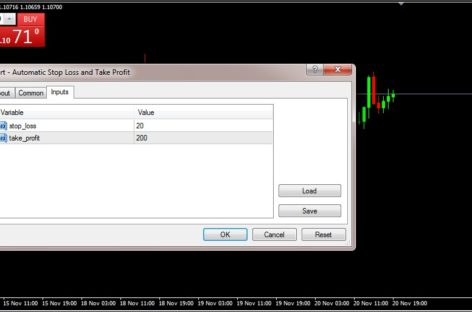 Free EA for Automatic Stop Loss and Take Profit MT4