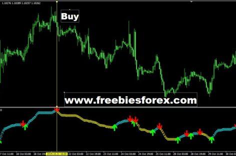 Fiji Trend Indicator Download Free