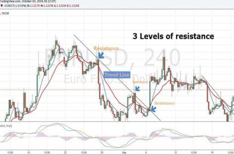 The Trend Breaker Strategy PDF