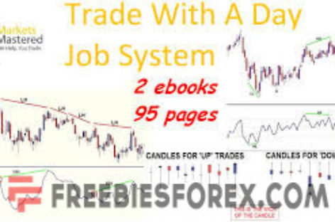 MarketMastered Trade With a Day job system
