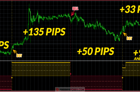 Trend Mystery Download – Hight Profit Forex Indicator