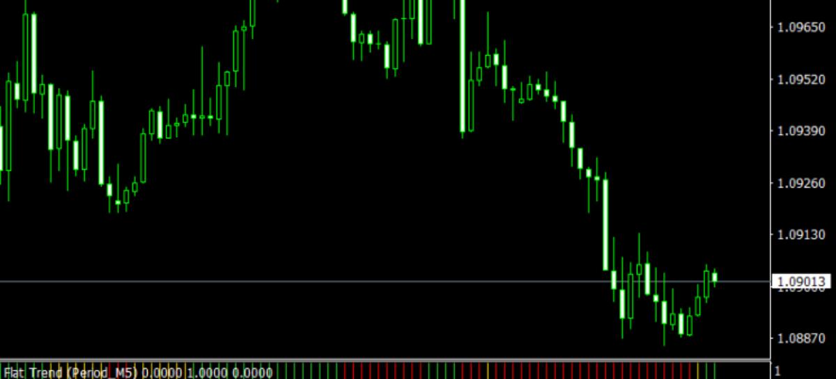 Flat Trend Histo Mt4 Indicator