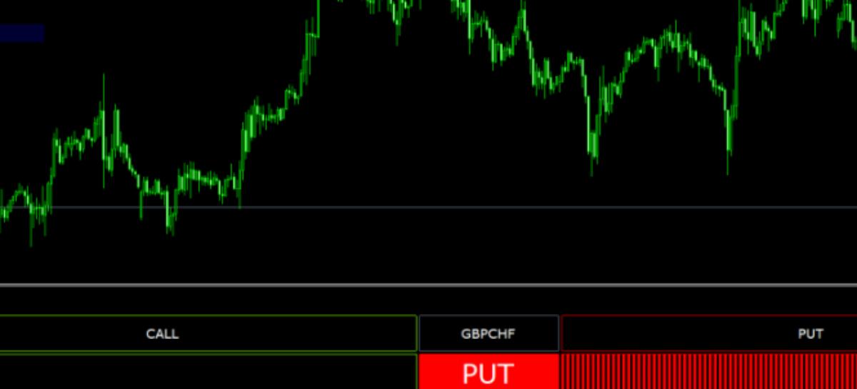 WinProfit80 Indicator Binary Options