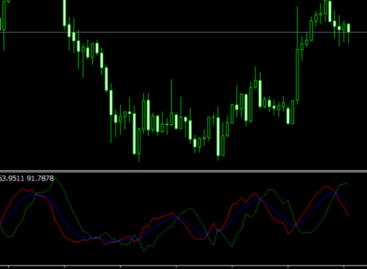 KDJ Indicator for MetaTrader 4