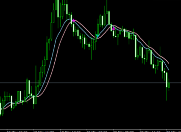 HA T3 Alert Lines Mt4 Indicator